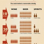 So You're Having a Party? Amounts of Wine, Beer, or Liquor to Have