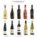 Top 10 Easter Wines Under $20
