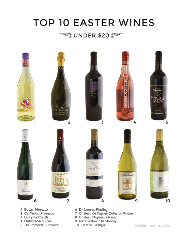 Top 10 Easter Wine picks