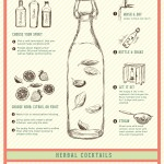 Learn How to Infuse Your Booze (A Helpful Infographic)