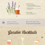 Make Lavender Honey for Garden Cocktails (Guest Post by Parcel Apothecary)