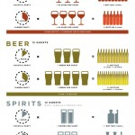Party Math: A Guide to Buying – and Serving – Booze
