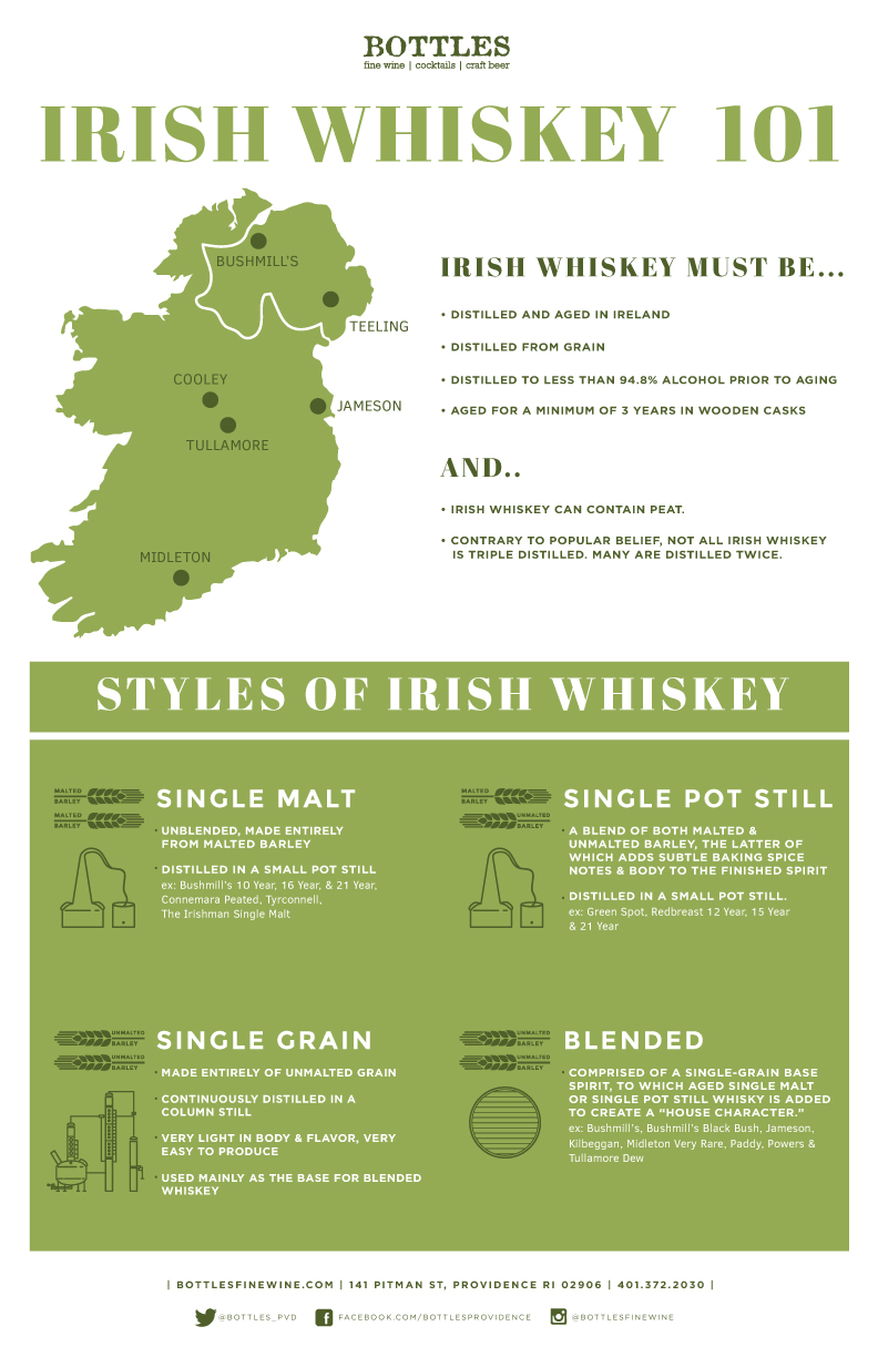 irishwhiskey101_web