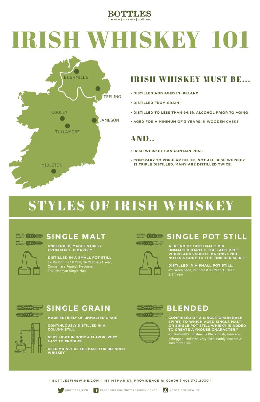 irishwhiskey101_web