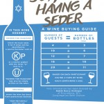 So, You're Having A Seder
